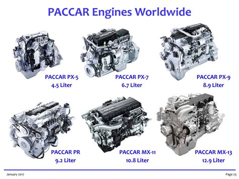 paccar company extraordinary paccar engine diagram ideas best image