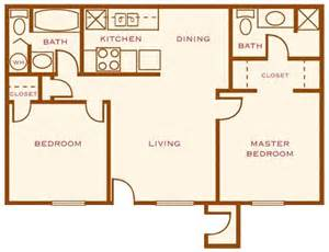 800 Sq Ft Apartment by The Roja 800 Square Feet A Split Floorplan Two