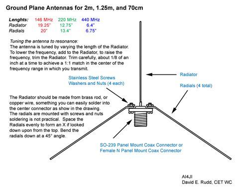 ai4ji ground plane antennas for 146 220 and 440