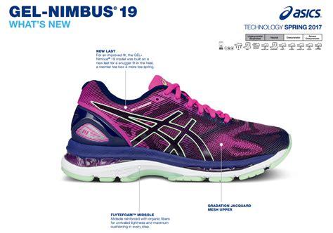 Sepatu Asics Gel Nimbus 19 nimbus driverlayer search engine