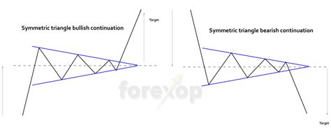 break pattern synonym triangle forex rule breaking synonyms dentnesspursea s blog