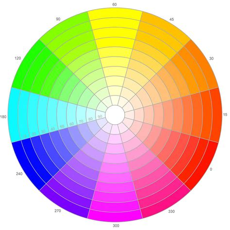 design elements color fundamentals 5 coisas que voc 234 precisa saber sobre as cores duofox