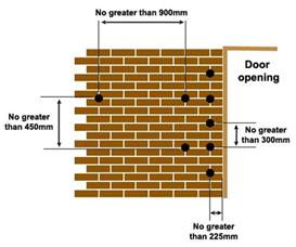 Bungalow House Definition how to replace wall ties diagnosing wall tie failure and