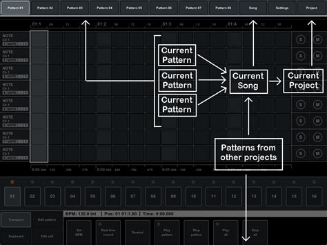 drum pattern ipad midi pattern sequencer for ipad now available 187 synthtopia