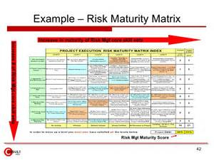 Risk Management Framework Template by Risk Management Framework Template Pictures To Pin On