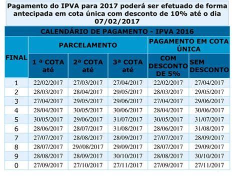 g1 ministro do supremo restabelece pagamento de seguro g1 ipva 2017 ter 225 redu 231 227 o de 5 para carros na bahia
