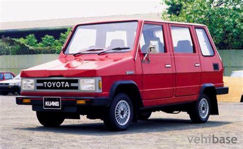 Stiker Kijang Jadul Automotive History Toyota Kijang Brand Evolution