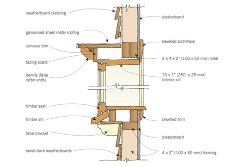 bow window construction detail 28 bow window construction detail bow bow window construction detail best free home