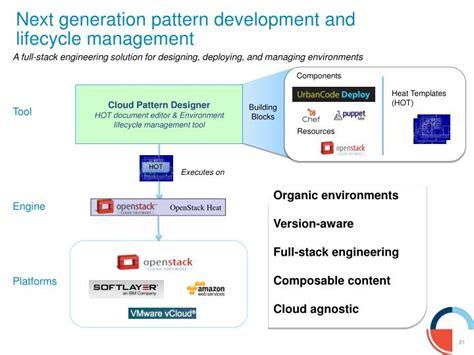 Ppt Devops Technical Strategy And Roadmap Powerpoint Presentation Id 1694915 Devops Roadmap Template