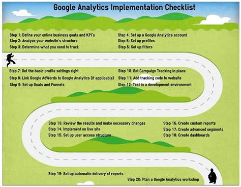 ultimate google analytics implementation checklist