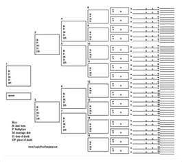 genealogy templates family tree template excel eskindria