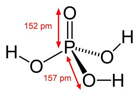 acid diagram phosphoric acid