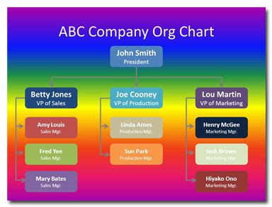 ugliest color combinations how to avoid the four powerpoint color mistakes