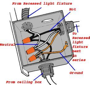 522 best images about electrical how to s on