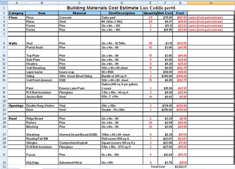 building material cost calculator shed project home