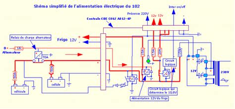 schema cablage inverseur groupe electrogene schema electrique inverseur groupe electrogene