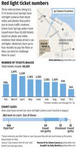 Light Ticket Florida by Light Cameras Make Big Bucks For Clay Town And The State Members Jacksonville