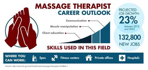 massage therapy job description gallery of therapist job