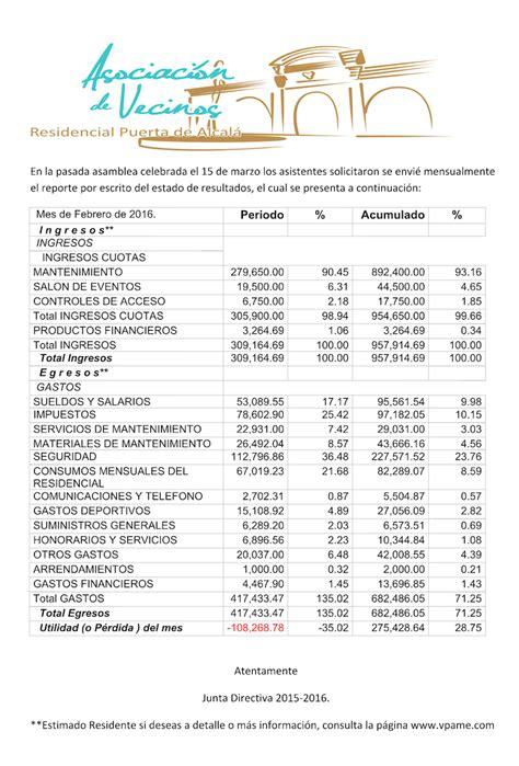 www copel com mx sorteo 2016 mexico resultados para www resultados del sorteo millonario coppel 2016 mexico