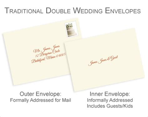 wedding envelope etiquette and guest properly address pocket invitations without inner envelopes