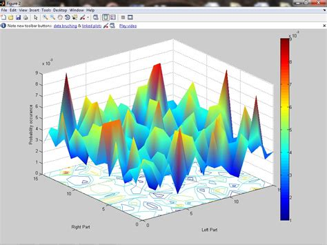 3d plot 3d plot problem related to surface plot matlab answers