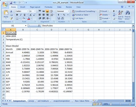 how to make a time vs temperature graph in excel blood