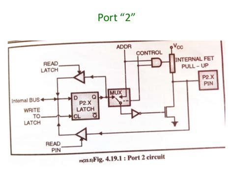 pull up resistor port 0 8051 8051 i o port circuit