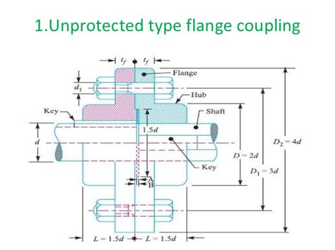 Flange Coupling Drawing Pdf