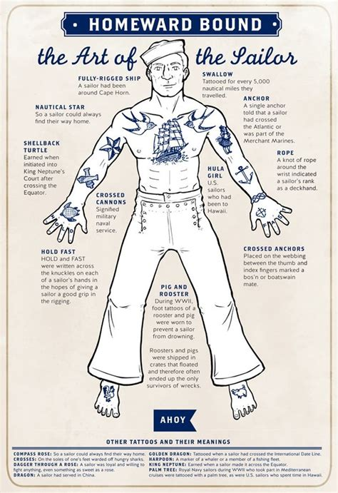 tattoo list and meaning what sailor tattoos mean tattoo designs pinterest