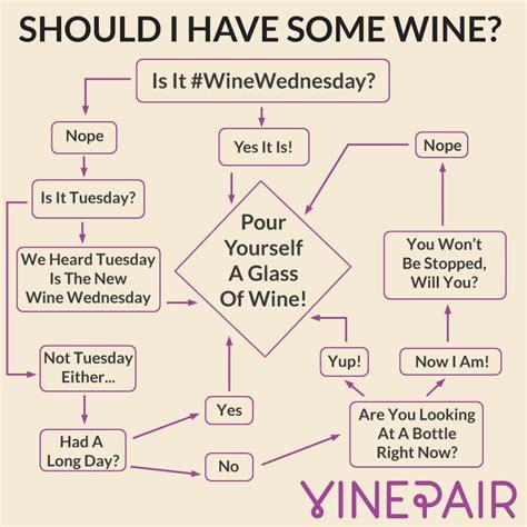 wine flowchart should i some wine aka the wine wednesday chart