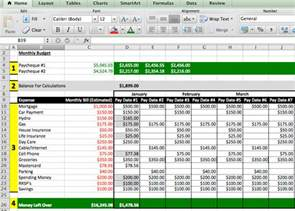 It Budget Template Excel 7 Reasons Why Your Finances Are A Mess Jiji Ng Blog