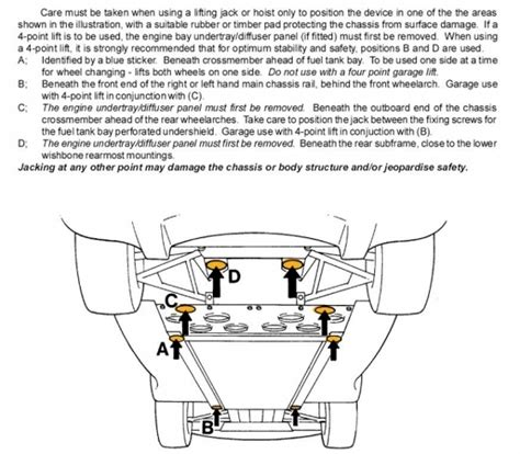 honda layout strategy honda design diagram wiring diagram