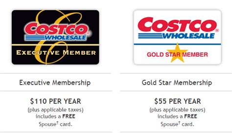 how to make costco card how to choose your costco membership properly