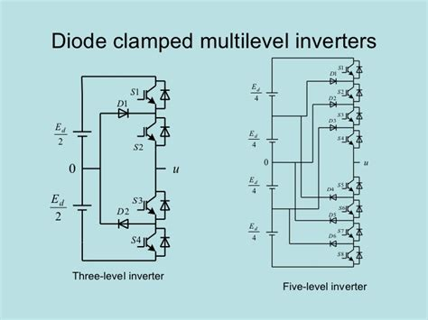 diode cled multilevel inverter diode cled multilevel inverter 28 images 5 level diode cled multilevel inverter diode cled