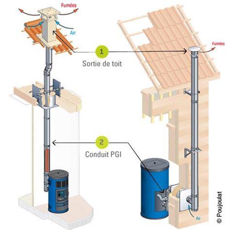 faire un conduit de cheminee pour poele a bois conduit de fum 233 e faire le choix de la performance
