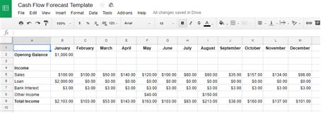 sle cash flow forecast how to do a cash flow forecast paykeeper