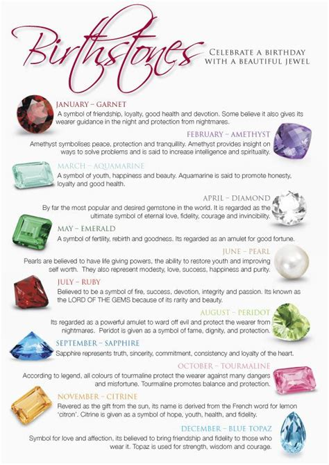 gemstones and their meanings you can see your birthstone