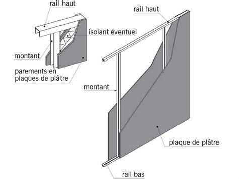 Cloison Plaque De Platre 5157 by Pose De Plaques De Placoplatre Service De Pl 226 Trerie
