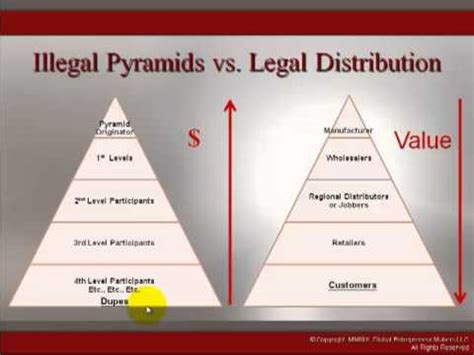 the best multilevel marketing companies multi level marketing or illegal pyramid scheme