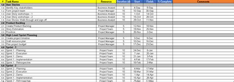 Project Plan Template Excel by Agile Project Planning 6 Free Project Plan Templates