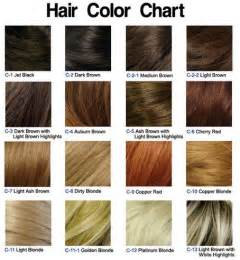 colors to dye brown hair light ash brown hair color dye pictures chart on black