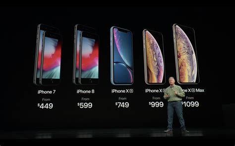 iphone xs iphone xs max and iphone xr pricing iphone