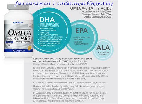 Minyak Ikan Omega 3 Wellness vitamin cerdas cergas minyak ikan terbaik di dunia