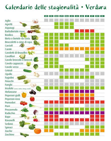 tabella alimenti svezzamento cibo salute il calendario delle stagionalita verdura