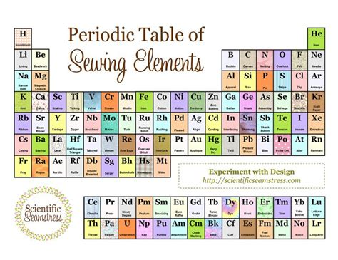 periodic table of sewing elements fabric shop and sewing