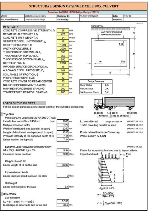 box culvert design spreadsheet shytat aksl excel