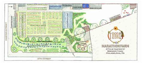 farm layout on farm layout homestead layout and small farm integrated farm design small plot