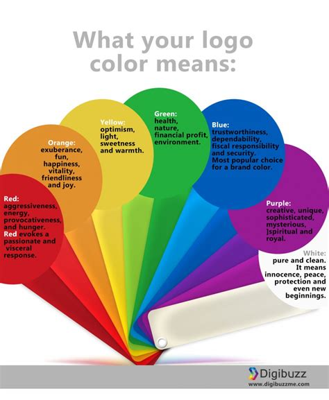 what do colours mean private label foods distribution and branding the power