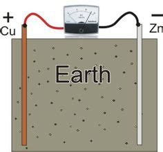 earth capacitor free energy handbook for building homes of earth chapter 11