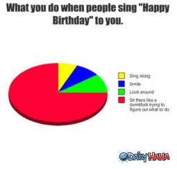 funny birthday quotes for teens quotesgram